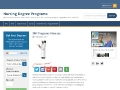 NursingDegreePrograms.net