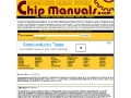 Chip Manuals