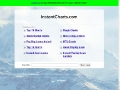 InstantCharts Stock Market Scanner