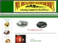 Mt Healthy Hatcheries