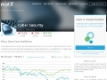 Motif Investing: Cyber Security Stocks