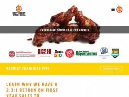 East Coast Wings & Grill Franchise