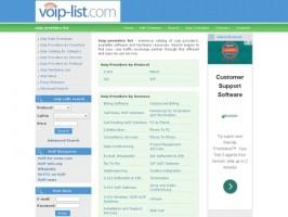 VoIP Providers List