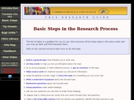 Basic Steps to the Research Process