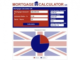 First Time Buyer Mortgage Calculator